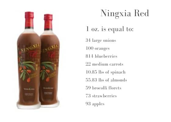 Ningxia red is equal to